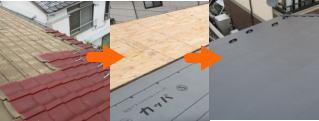 屋根の葺き替えのイメージ